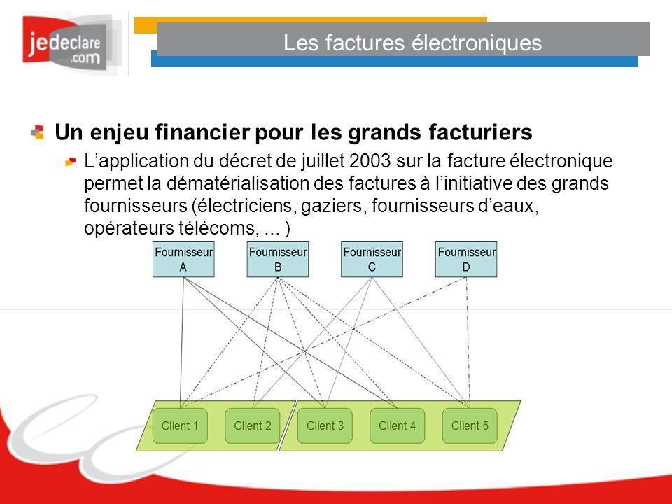 Les factures électroniques Un enjeu financier pour les grands facturiers Lapplication du décret de juillet 2003 sur la facture électronique permet la