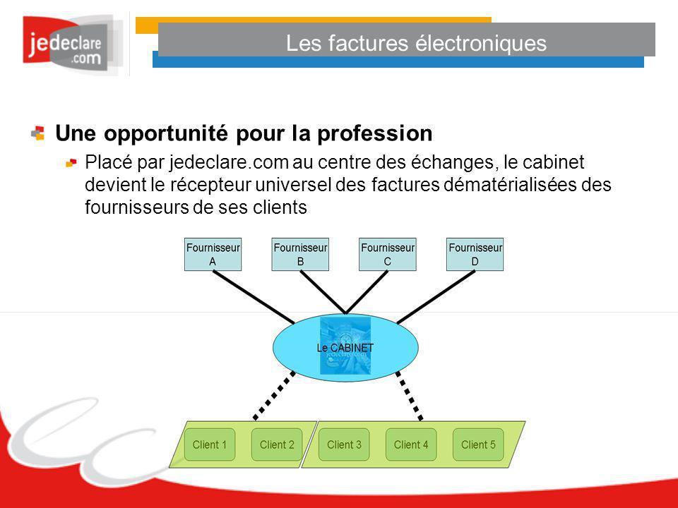 Les factures électroniques Une opportunité pour la profession Placé par jedeclare.com au centre des échanges, le cabinet devient le récepteur universe