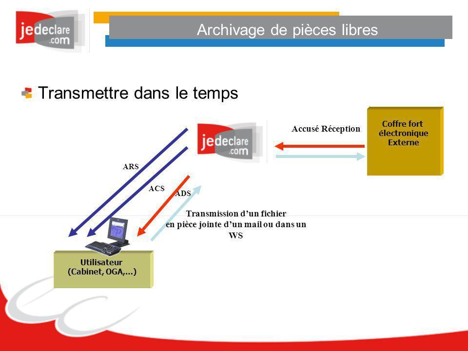 Archivage de pièces libres Transmettre dans le temps Utilisateur (Cabinet, OGA,…) Transmission dun fichier en pièce jointe dun mail ou dans un WS Accu