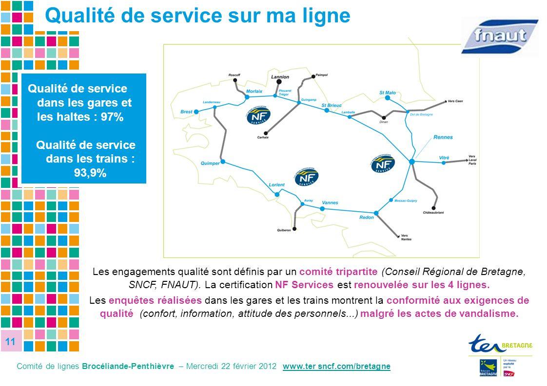 11 11 11 8,1% 27,8% Qualité de service dans les gares et les haltes : 97% Qualité de service dans les trains : 93,9% Les engagements qualité sont défi