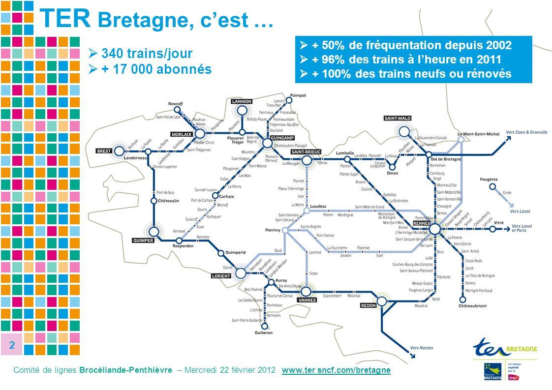 Comité de lignes Brocéliande-Penthièvre – Mercredi 22 février 2012 www.ter sncf.com/bretagnewww.ter TER Bretagne, cest … 340 trains/jour + 17 000 abon