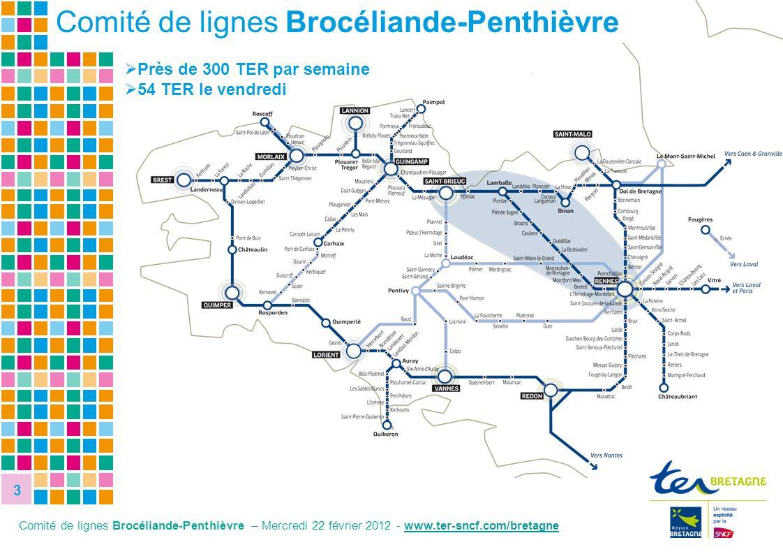 3 Comité de lignes Brocéliande-Penthièvre – Mercredi 22 février 2012 - www.ter-sncf.com/bretagnewww.ter Près de 300 TER par semaine 54 TER le vendredi