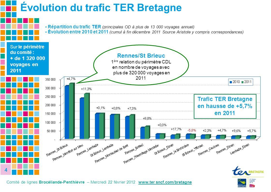 4 4 - Répartition du trafic TER (principales OD à plus de 13 000 voyages annuel) - Évolution entre 2010 et 2011 (cumul à fin décembre 2011 Source Aris