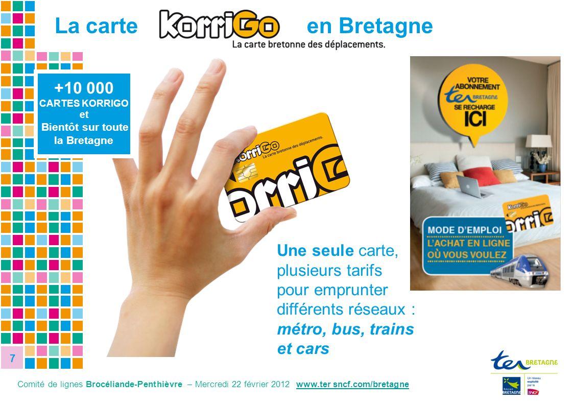 7 7 8,1% 27,8% +10 000 CARTES KORRIGO et Bientôt sur toute la Bretagne Une seule carte, plusieurs tarifs pour emprunter différents réseaux : métro, bu