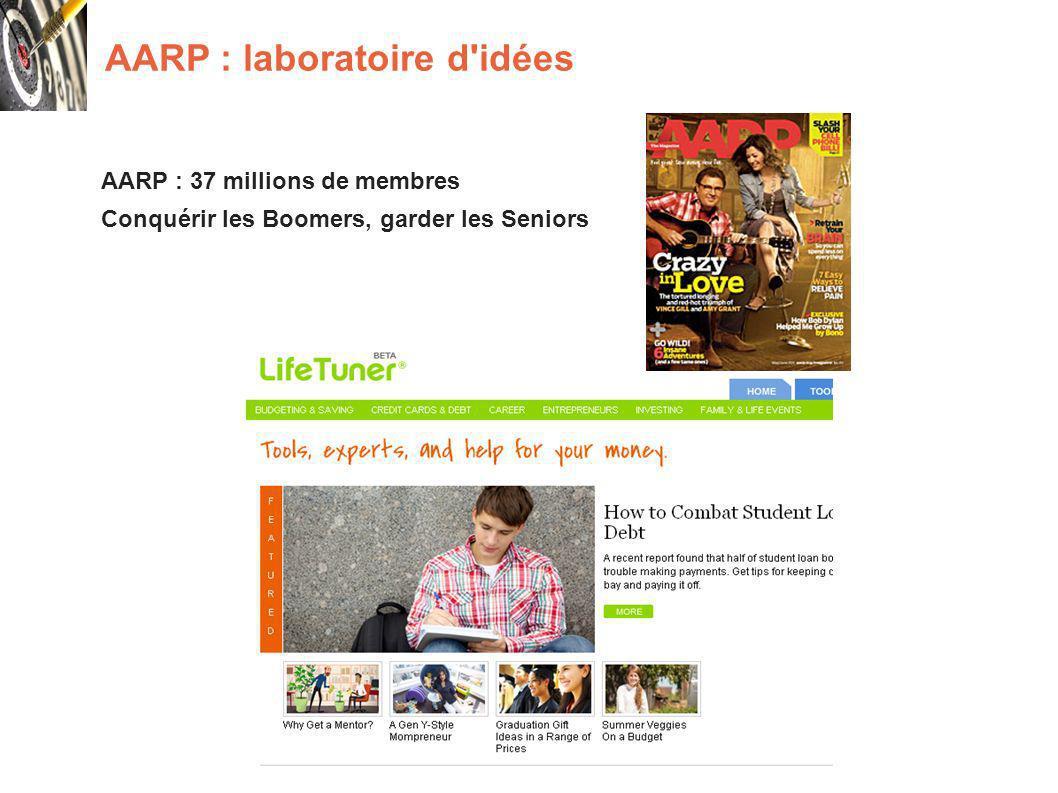AARP : laboratoire d idées AARP : 37 millions de membres Conquérir les Boomers, garder les Seniors