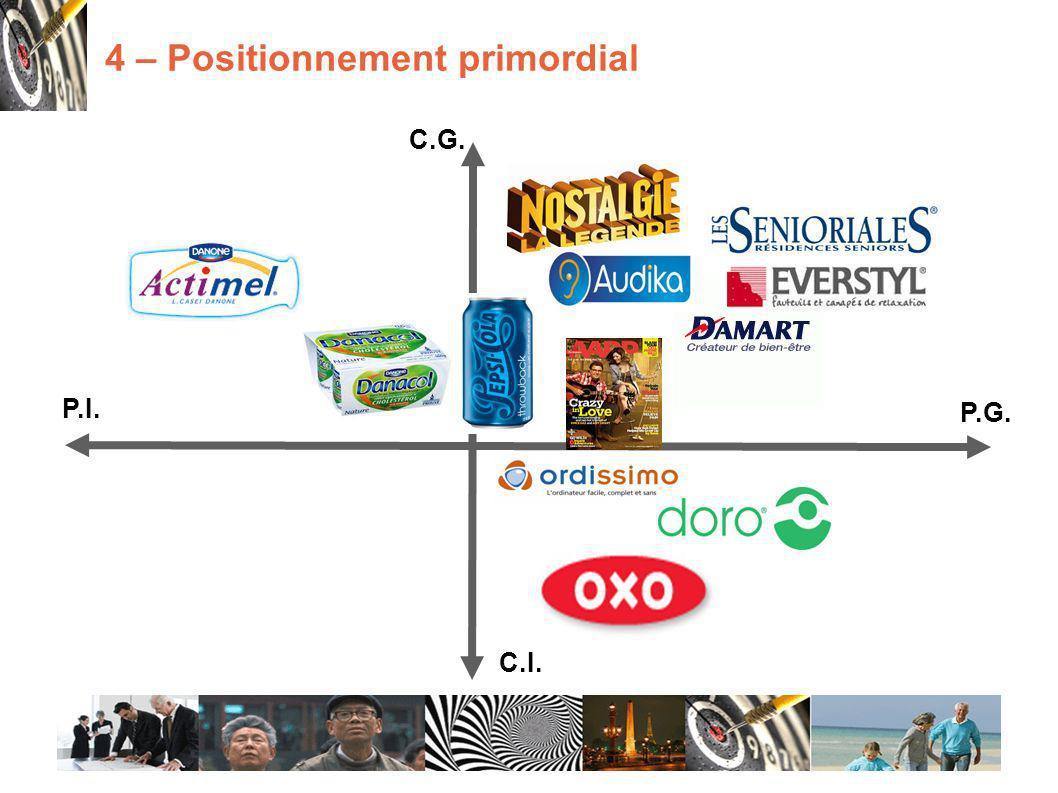 4 – Positionnement primordial C.G. C.I. P.G. P.I.
