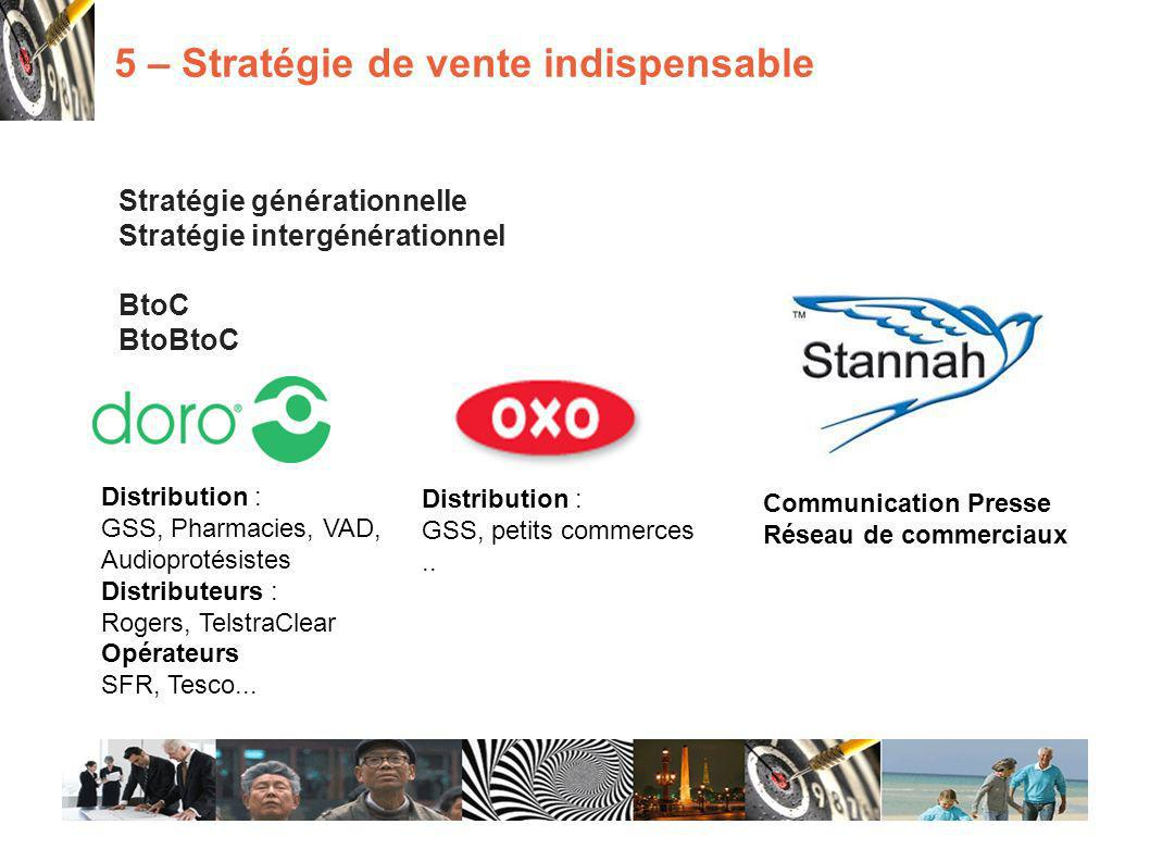 Stratégie générationnelle Stratégie intergénérationnel BtoC BtoBtoC 5 – Stratégie de vente indispensable Distribution : GSS, Pharmacies, VAD, Audioprotésistes Distributeurs : Rogers, TelstraClear Opérateurs SFR, Tesco...