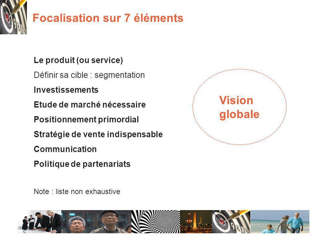 Le produit (ou service) Définir sa cible : segmentation Investissements Etude de marché nécessaire Positionnement primordial Stratégie de vente indispensable Communication Politique de partenariats Note : liste non exhaustive Focalisation sur 7 éléments Vision globale