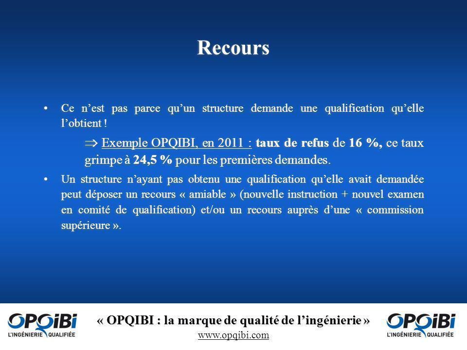 « OPQIBI : la marque de qualité de lingénierie » www.opqibi.com Recours Ce nest pas parce quun structure demande une qualification quelle lobtient .