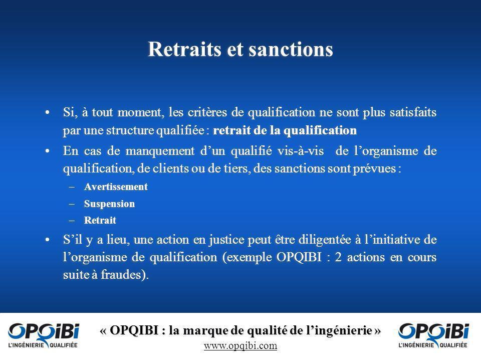 « OPQIBI : la marque de qualité de lingénierie » www.opqibi.com Retraits et sanctions Si, à tout moment, les critères de qualification ne sont plus satisfaits par une structure qualifiée : retrait de la qualification En cas de manquement dun qualifié vis-à-vis de lorganisme de qualification, de clients ou de tiers, des sanctions sont prévues : –Avertissement –Suspension –Retrait Sil y a lieu, une action en justice peut être diligentée à linitiative de lorganisme de qualification (exemple OPQIBI : 2 actions en cours suite à fraudes).