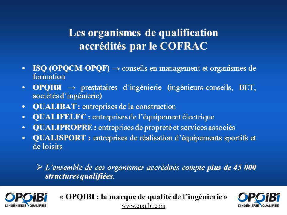 « OPQIBI : la marque de qualité de lingénierie » www.opqibi.com Les organismes de qualification accrédités par le COFRAC ISQ (OPQCM-OPQF) conseils en management et organismes de formation OPQIBI prestataires dingénierie (ingénieurs-conseils, BET, sociétés dingénierie) QUALIBAT : entreprises de la construction QUALIFELEC : entreprises de léquipement électrique QUALIPROPRE : entreprises de propreté et services associés QUALISPORT : entreprises de réalisation déquipements sportifs et de loisirs Lensemble de ces organismes accrédités compte plus de 45 000 structures qualifiées.