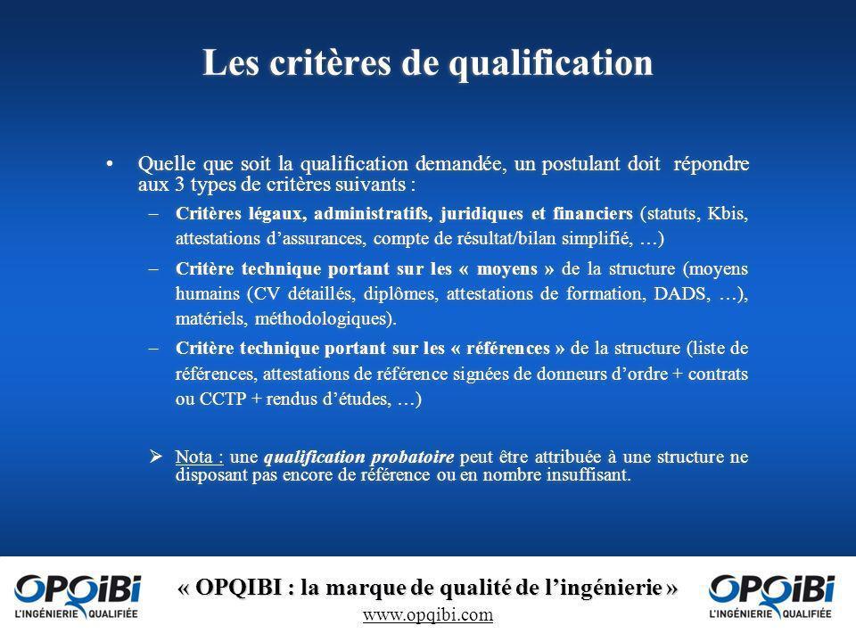 « OPQIBI : la marque de qualité de lingénierie » www.opqibi.com Les critères de qualification Quelle que soit la qualification demandée, un postulant doit répondre aux 3 types de critères suivants : –Critères légaux, administratifs, juridiques et financiers (statuts, Kbis, attestations dassurances, compte de résultat/bilan simplifié, …) –Critère technique portant sur les « moyens » de la structure (moyens humains (CV détaillés, diplômes, attestations de formation, DADS, …), matériels, méthodologiques).
