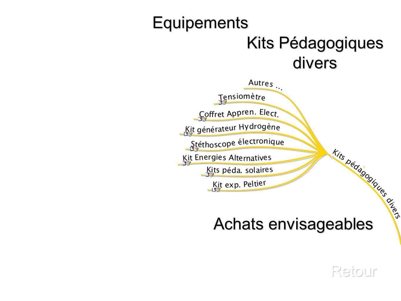 Equipements Kits Pédagogiques divers Achats envisageables Retour