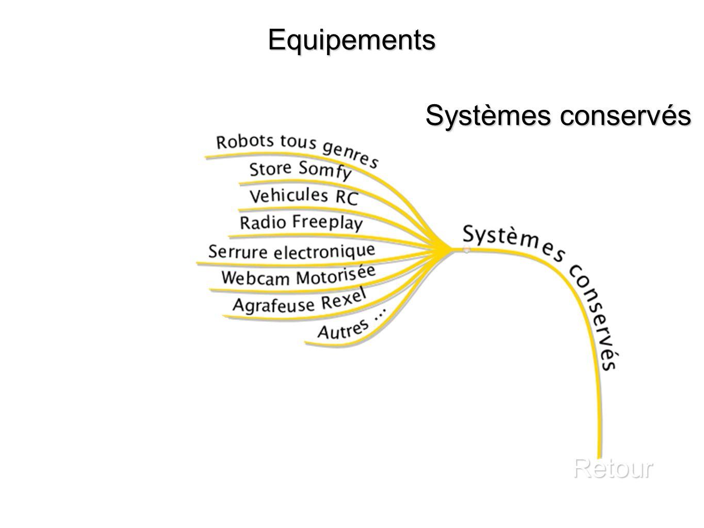 Equipements Systèmes conservés Retour