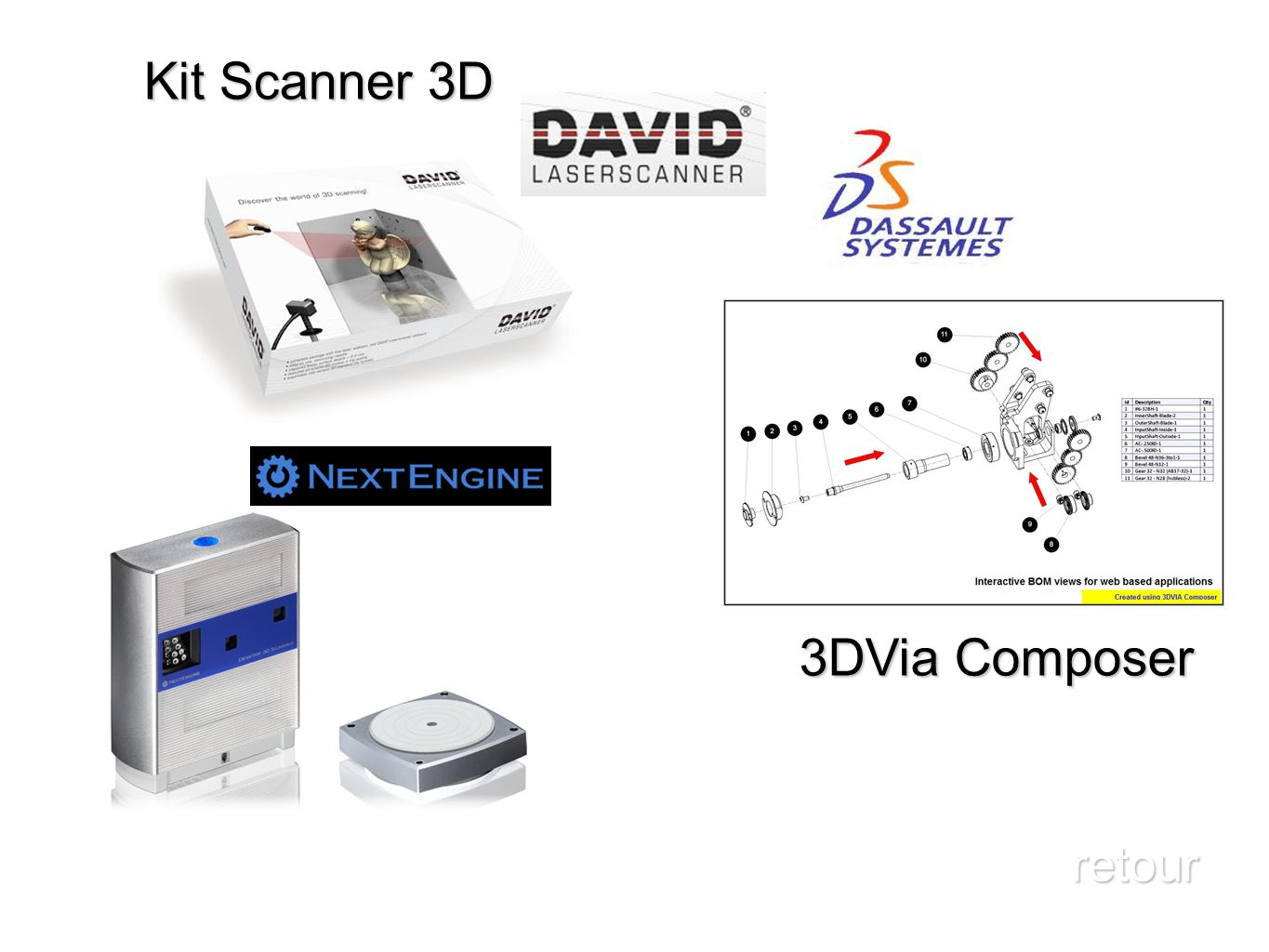 retour 3DVia Composer Kit Scanner 3D