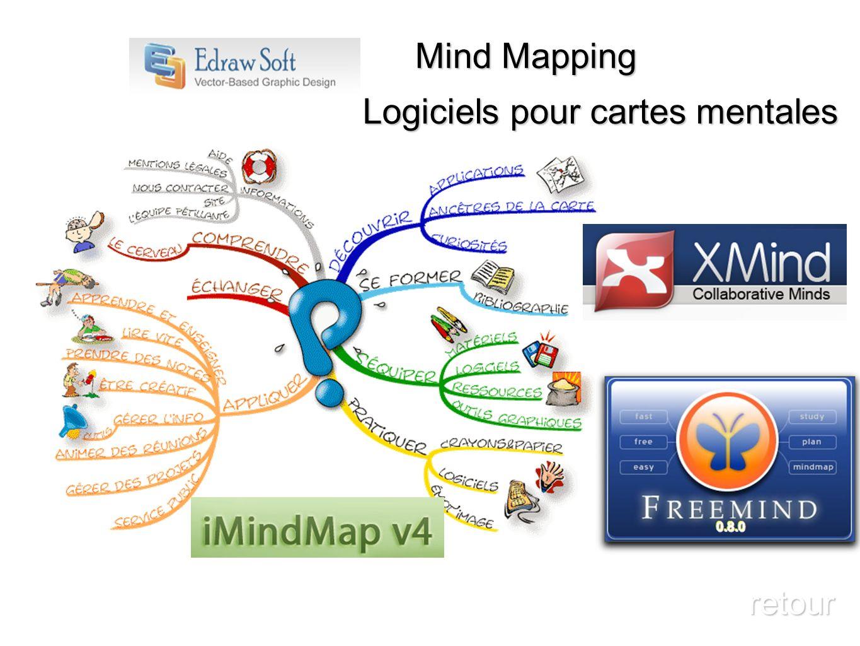Logiciels pour cartes mentales Mind Mapping retour