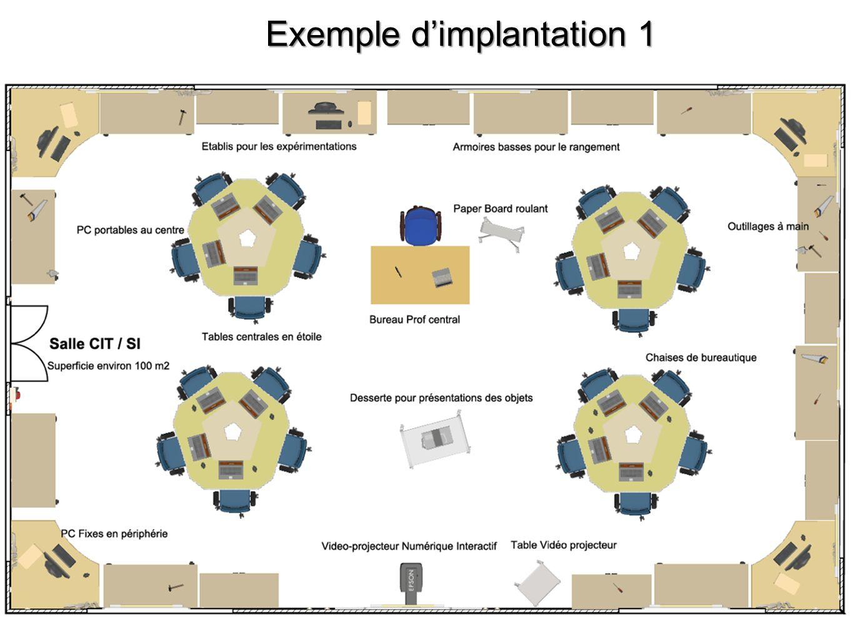 Exemple dimplantation 1