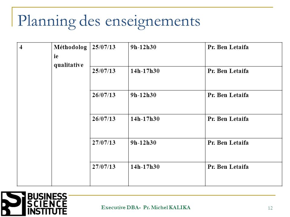 Planning des enseignements Executive DBA- Pr.