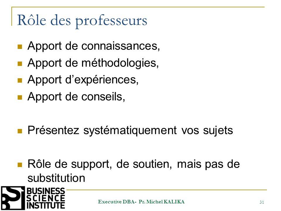 Rôle des professeurs Apport de connaissances, Apport de méthodologies, Apport dexpériences, Apport de conseils, Présentez systématiquement vos sujets
