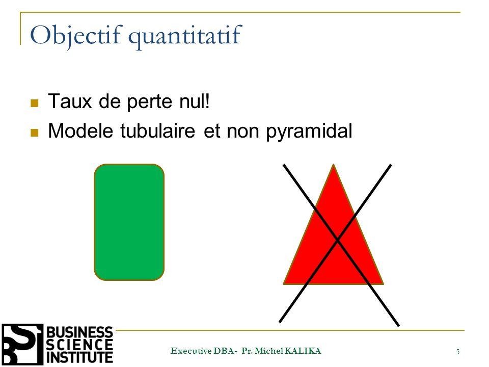 Objectif quantitatif Taux de perte nul! Modele tubulaire et non pyramidal Executive DBA- Pr. Michel KALIKA 5