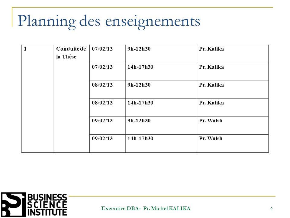 Les Professeurs Les Professeurs du Conseil Scientifique Les Professeurs de votre Programme Les rencontres avec des Professeurs de passage à Tunis: réunion dune ou deux heures 30 Executive DBA- Pr.
