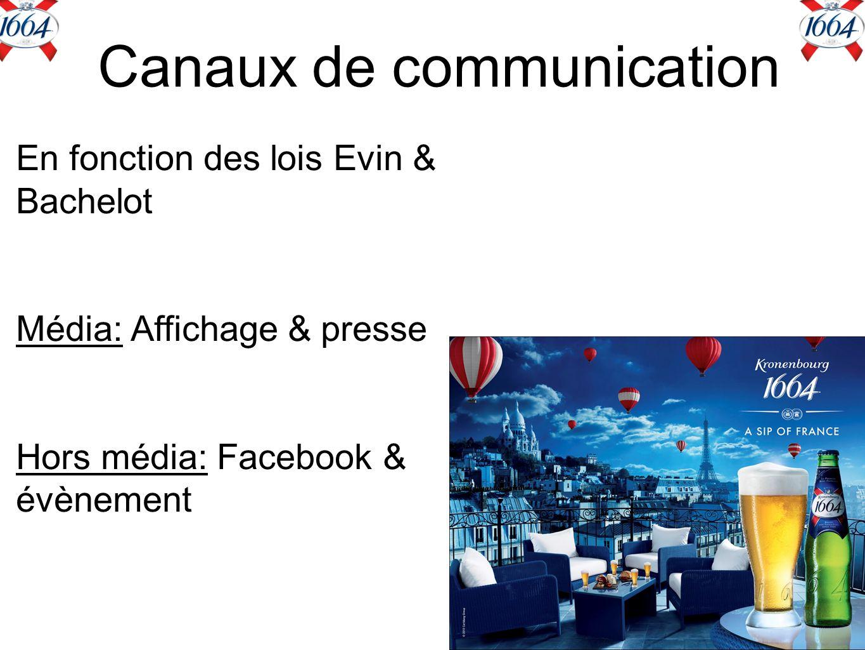 Canaux de communication En fonction des lois Evin & Bachelot Média: Affichage & presse Hors média: Facebook & évènement