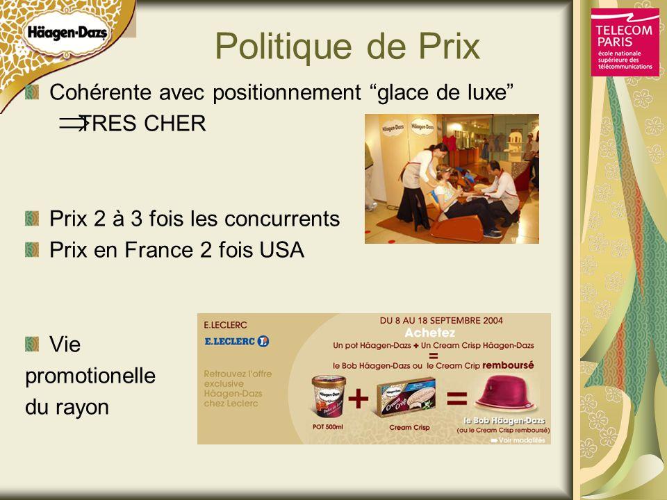 Politique de Prix Cohérente avec positionnement glace de luxe TRES CHER Prix 2 à 3 fois les concurrents Prix en France 2 fois USA Vie promotionelle du