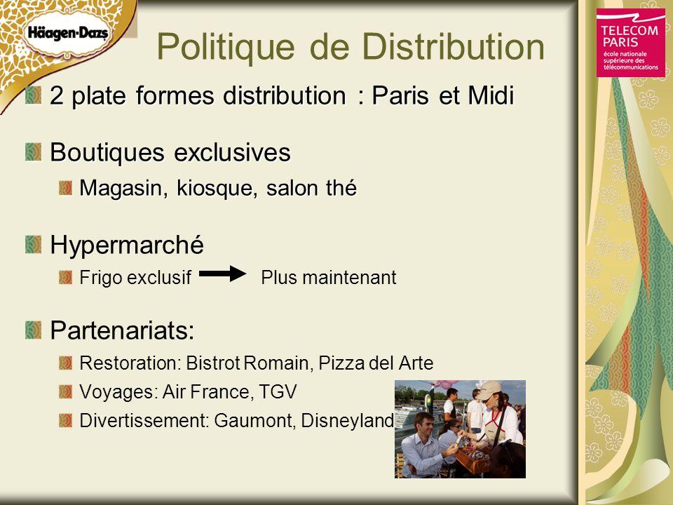 Politique de Distribution 2 plate formes distribution : Paris et Midi Boutiques exclusives Magasin, kiosque, salon thé Hypermarché Frigo exclusif Plus
