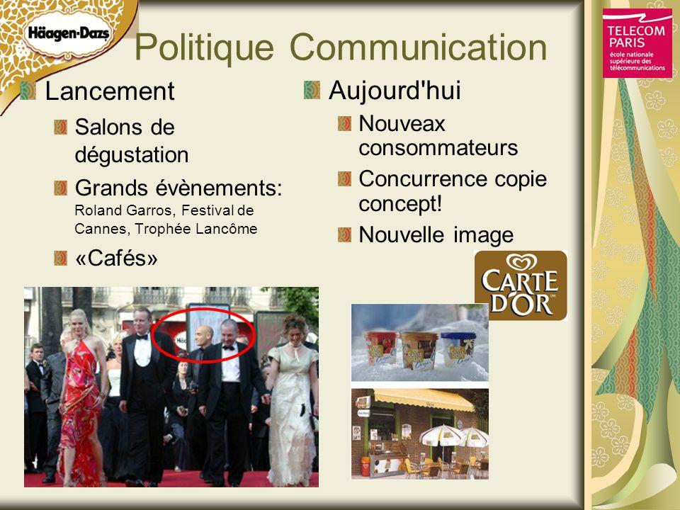 Politique Communication Lancement Salons de dégustation Grands évènements: Roland Garros, Festival de Cannes, Trophée Lancôme «Cafés» Aujourd'hui Nouv