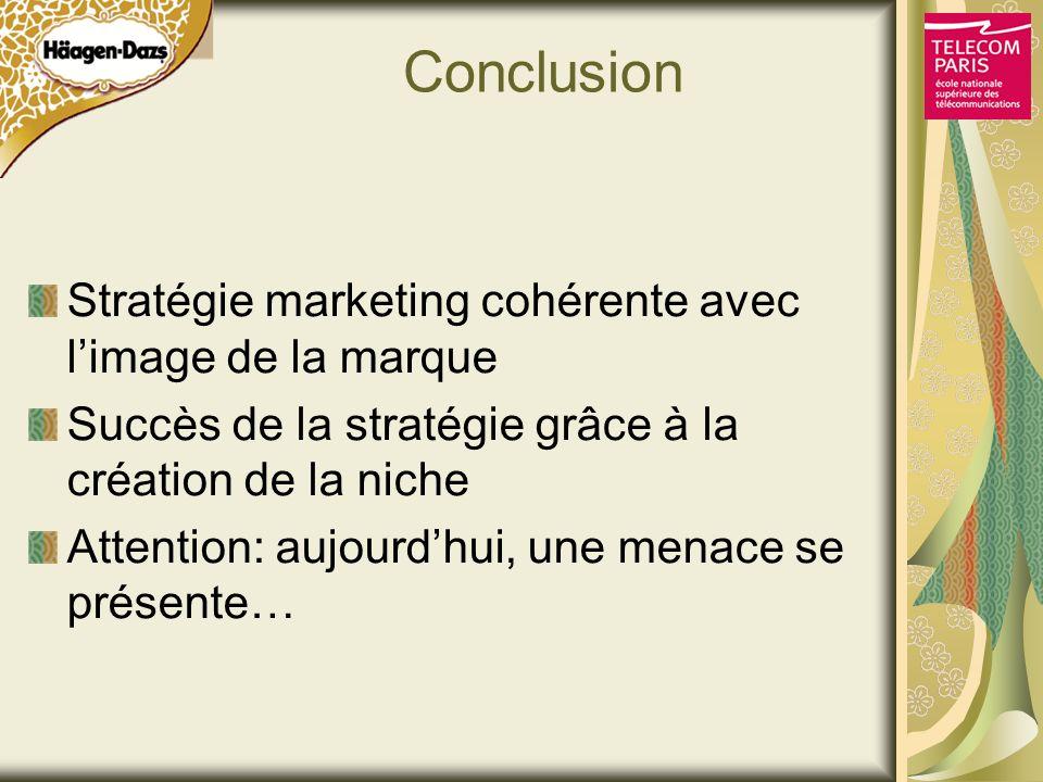 Conclusion Stratégie marketing cohérente avec limage de la marque Succès de la stratégie grâce à la création de la niche Attention: aujourdhui, une me