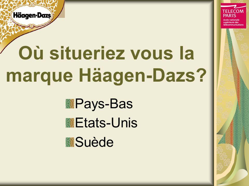 Où situeriez vous la marque Häagen-Dazs? Pays-Bas Etats-Unis Suède