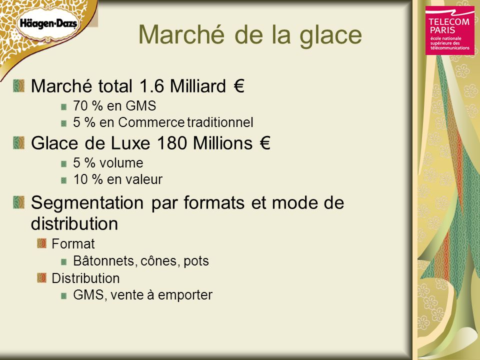 Marché de la glace Marché total 1.6 Milliard 70 % en GMS 5 % en Commerce traditionnel Glace de Luxe 180 Millions 5 % volume 10 % en valeur Segmentatio