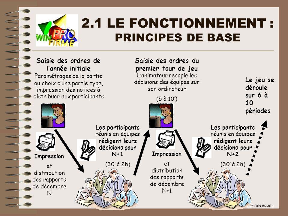 Notice de la Version Démo de Win-Firme écran 4 2.1 LE FONCTIONNEMENT : PRINCIPES DE BASE Saisie des ordres de lannée initiale P aramétrages de la part