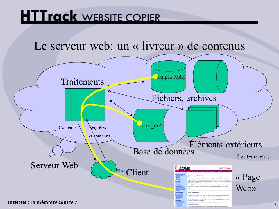 Internet : la mémoire courte ? 5 Le serveur web: un « livreur » de contenus Fichiers, archives Base de données Traitements Éléments extérieurs (capteu