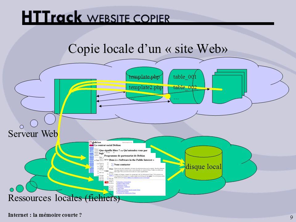Internet : la mémoire courte ? 9 Ressources locales (fichiers) Copie locale dun « site Web» template.php template2.php … table_001 table_002 … Serveur