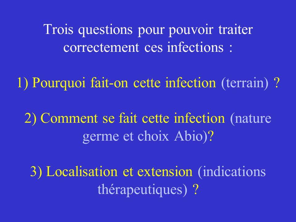 Trois questions pour pouvoir traiter correctement ces infections : 1) Pourquoi fait-on cette infection (terrain) ? 2) Comment se fait cette infection