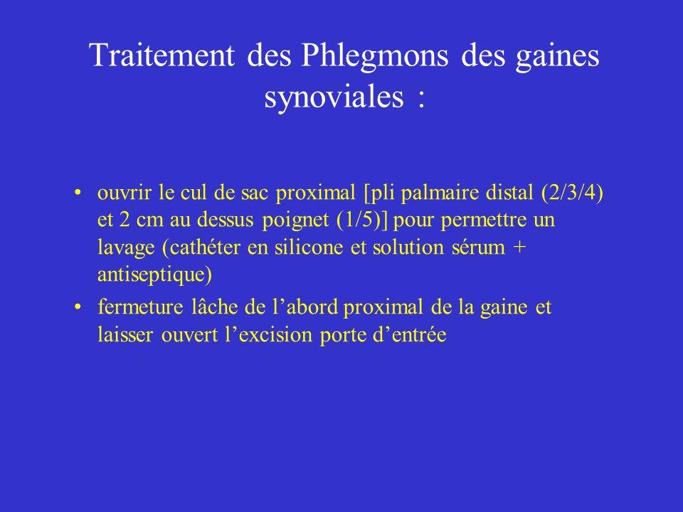 Traitement des Phlegmons des gaines synoviales : ouvrir le cul de sac proximal [pli palmaire distal (2/3/4) et 2 cm au dessus poignet (1/5)] pour perm