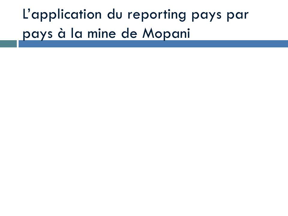 Lapplication du reporting pays par pays à la mine de Mopani