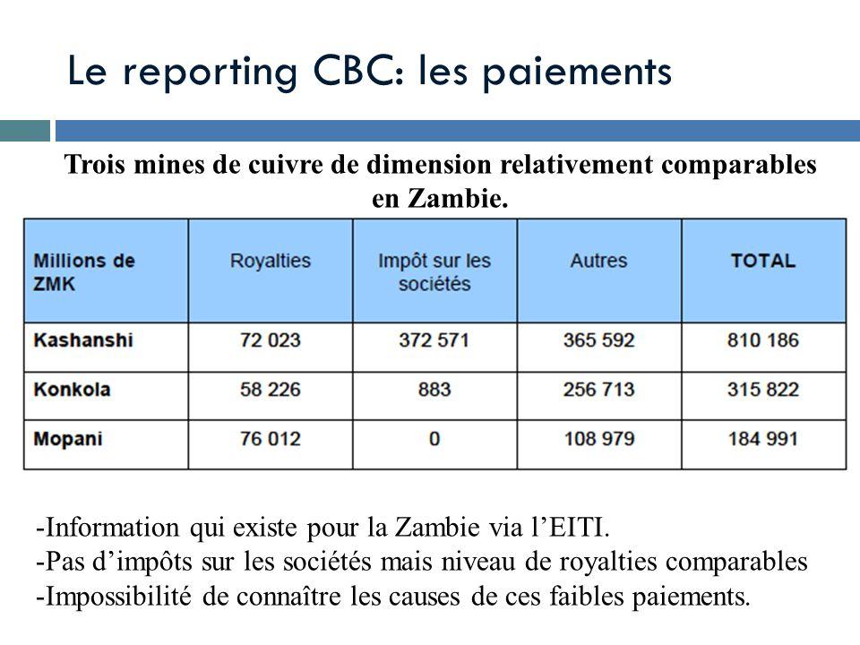 Le reporting CBC: les paiements Trois mines de cuivre de dimension relativement comparables en Zambie. -Information qui existe pour la Zambie via lEIT