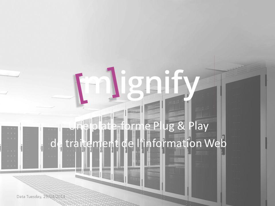 About Mignify, un service dInternet Memory Research Spin-off de lInternet Memory Foundation (2011) 20+ ingénieurs dont 1/3 de femmes .