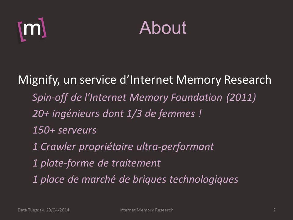 About Mignify, un service dInternet Memory Research Spin-off de lInternet Memory Foundation (2011) 20+ ingénieurs dont 1/3 de femmes ! 150+ serveurs 1