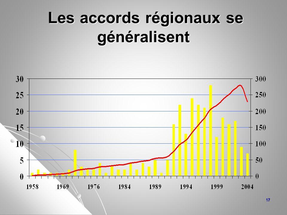 Les accords régionaux se généralisent Les accords régionaux se généralisent 17