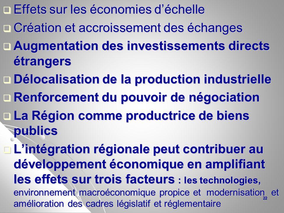 Effets sur les économies déchelle Effets sur les économies déchelle Création et accroissement des échanges Création et accroissement des échanges Augm