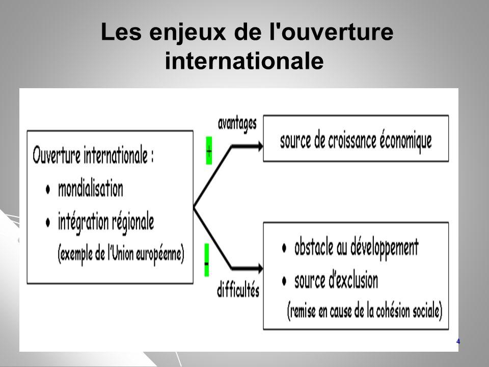Les enjeux de l'ouverture internationale 4