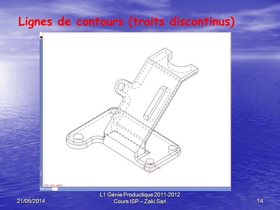 21/05/2014 L1 Génie Productique 2011-2012 Cours ISP – Zaki Sari14 Lignes de contours (traits discontinus)
