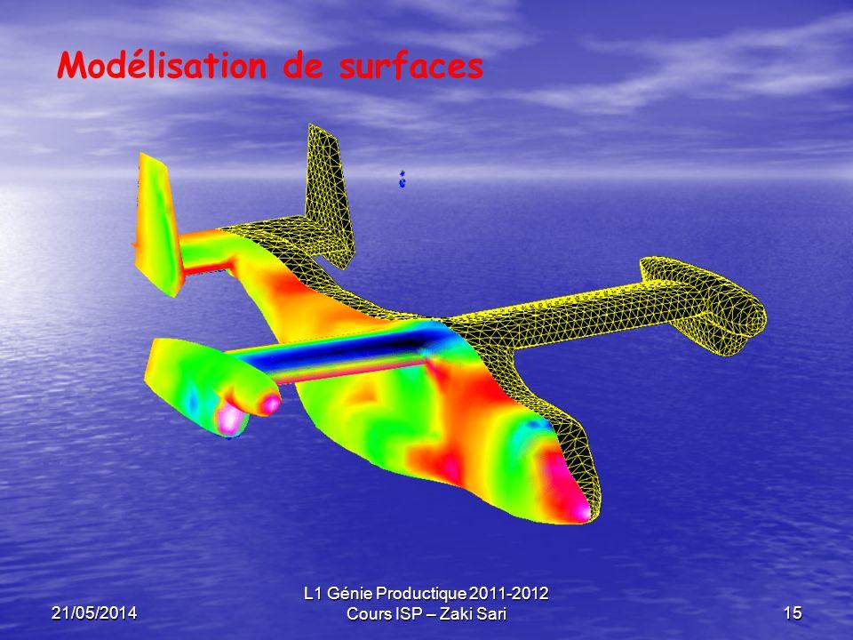 21/05/2014 L1 Génie Productique 2011-2012 Cours ISP – Zaki Sari15 Modélisation de surfaces