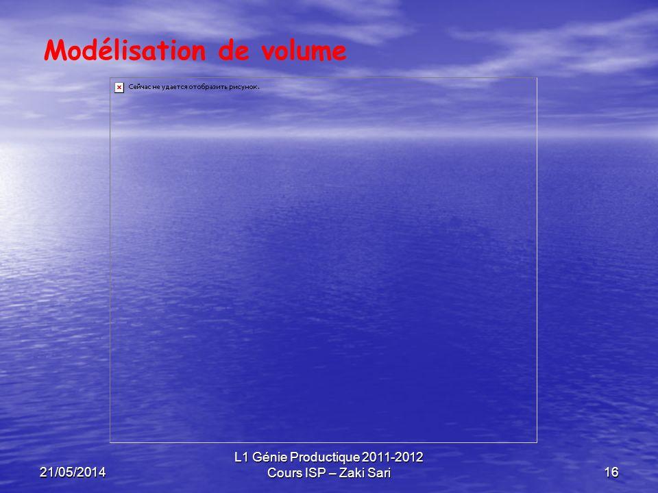 21/05/2014 L1 Génie Productique 2011-2012 Cours ISP – Zaki Sari16 Modélisation de volume