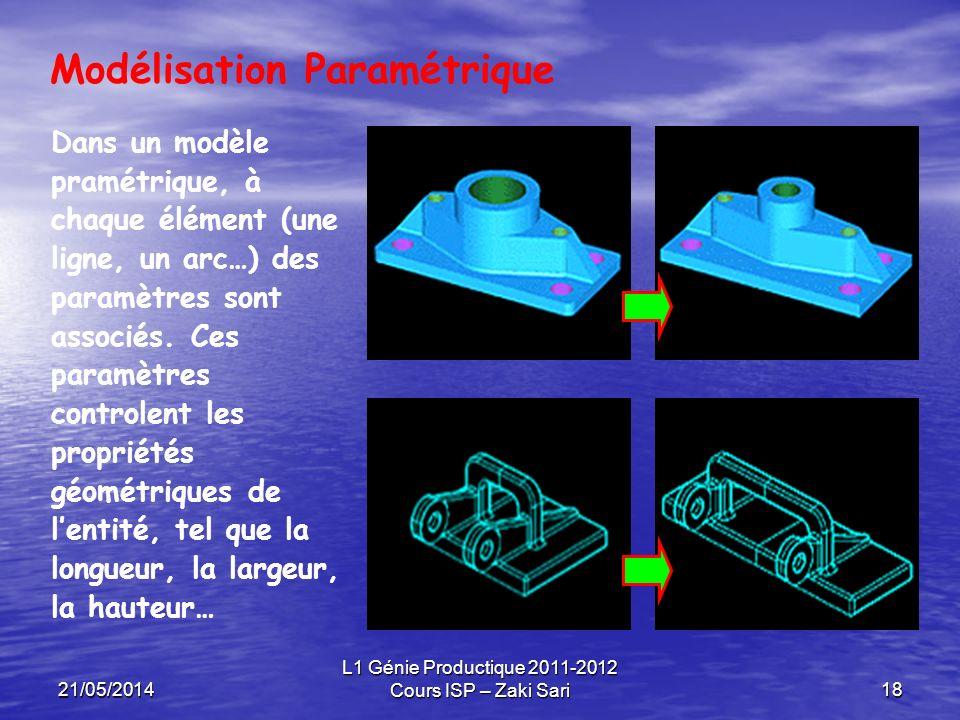 21/05/2014 L1 Génie Productique 2011-2012 Cours ISP – Zaki Sari18 Dans un modèle pramétrique, à chaque élément (une ligne, un arc…) des paramètres son