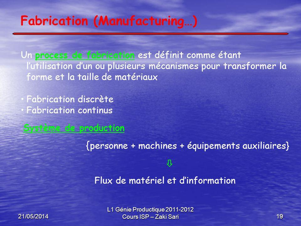 21/05/2014 L1 Génie Productique 2011-2012 Cours ISP – Zaki Sari19 Un process de fabrication est définit comme étant lutilisation dun ou plusieurs méca