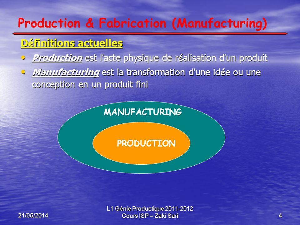 21/05/2014 L1 Génie Productique 2011-2012 Cours ISP – Zaki Sari4 D é finitions actuelles Production est l acte physique de r é alisation d un produit